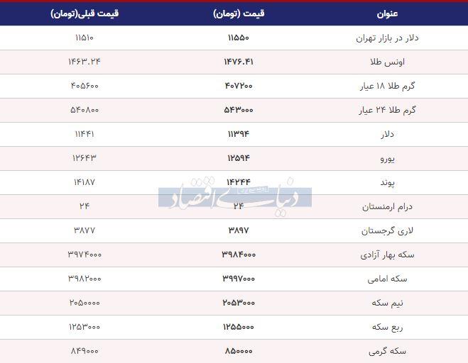 قیمت طلا، سکه و دلار امروز 10 مهر 98