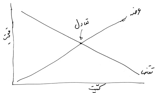 p28- (3)
