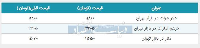 قیمت دلار در بازار امروز تهران 30 مرداد 98
