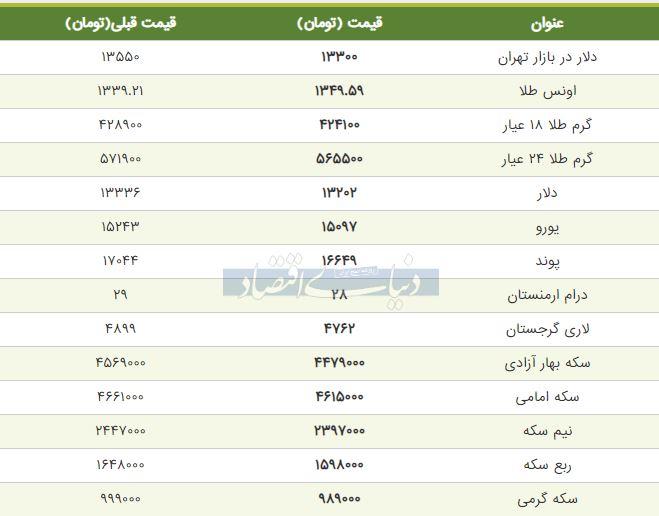 قیمت طلا، سکه و دلار امروز 27 خرداد