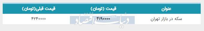قیمت سکه در بازار امروز تهران ششم مرداد 98