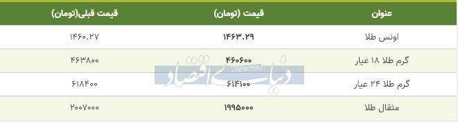 قیمت طلا امروز 20 آذر 98