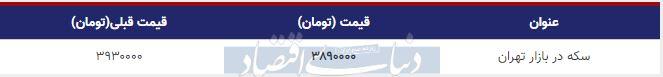 قیمت سکه در بازار امروز تهران اول آبان 98