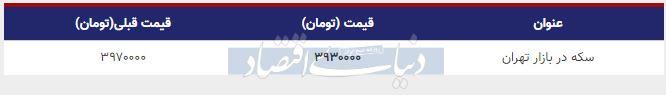 قیمت سکه در بازار امروز تهران 30 مهر 98