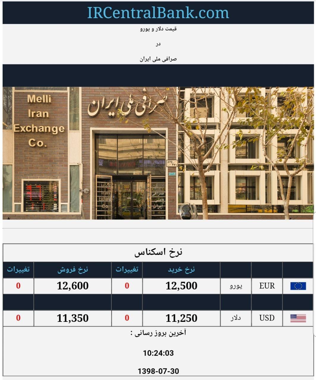 قیمت دلار و یورو در صرافی بانک ملی امروز ۳۰ مهر ۹۸
