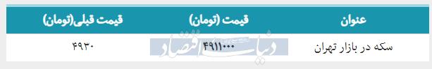 قیمت سکه در بازار امروز تهران ۱۳۹۸/۰۲/۰۵