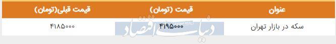 قیمت سکه در بازار امروز تهران 26 مرداد 98