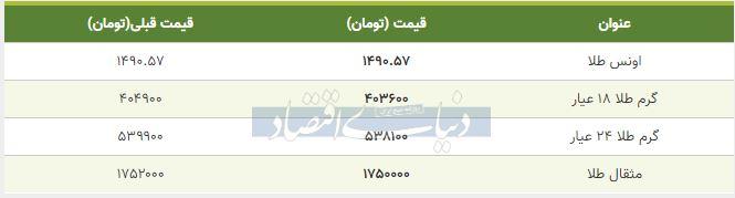 قیمت طلا امروز 28 مهر 98