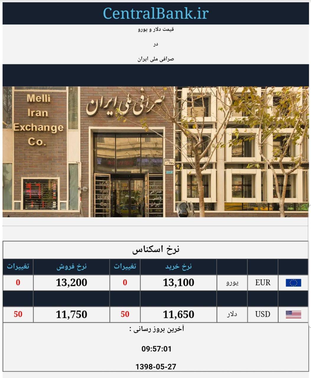 قیمت دلار و یورو در صرافی ملی امروز 27 مرداد
