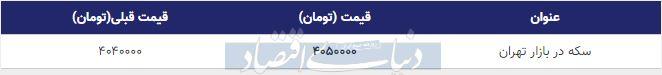 قیمت سکه در بازار امروز تهران 23 آبان 98