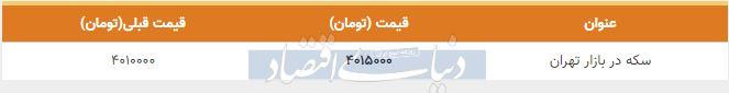 قیمت سکه در بازار امروز تهران 16 مهر 98