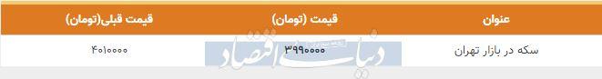 قیمت سکه در بازار امروز تهران 20 مهر 98