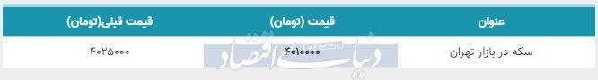 قیمت سکه در بازار امروز تهران 13 مهر 98