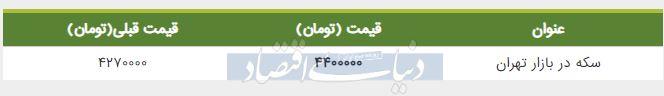 قیمت سکه در بازار تهران امروز 1 مرداد 98
