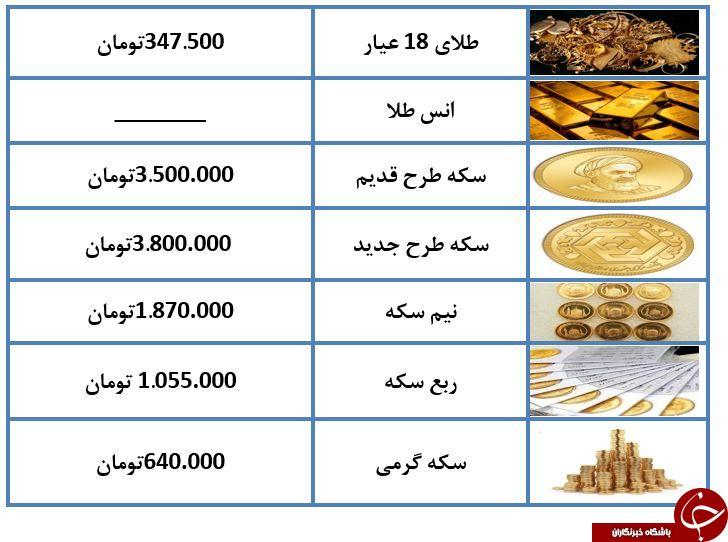 قیمت طلا امروز دربازار