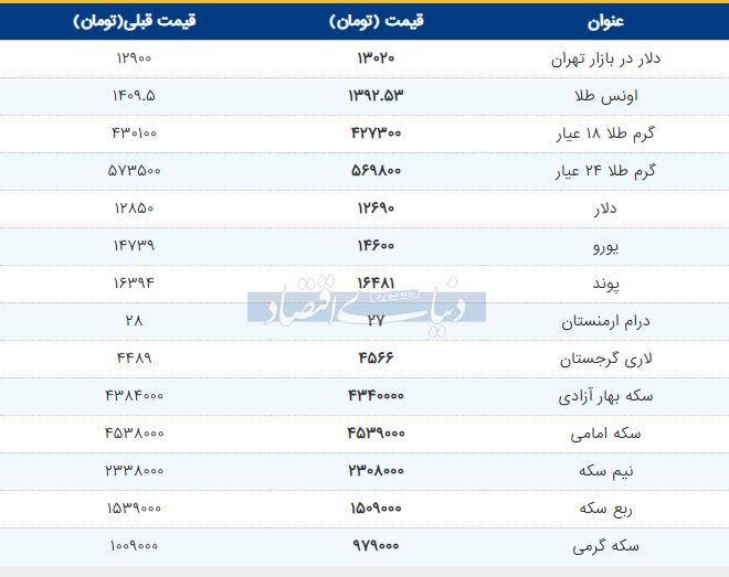 قیمت طلا، سکه و دلار امروز 10 تیر