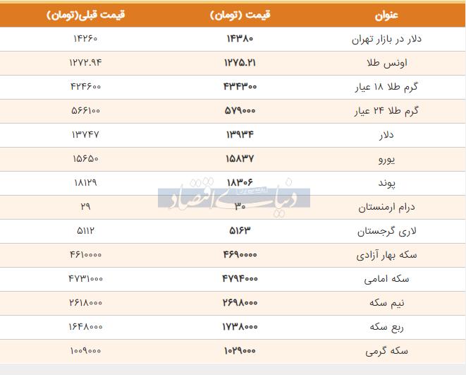 قیمت طلا، سکه و دلار اول خرداد