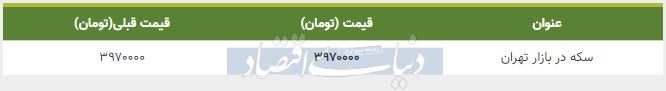 قیمت سکه در بازار امروز تهران 24 مهر 98