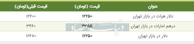 قیمت دلار در بازار امروز تهران دوم مرداد 98