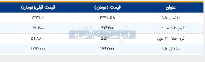 قیمت طلا امروز 18 خرداد
