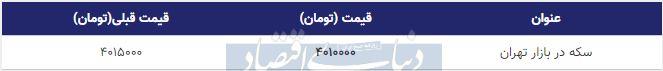 قیمت سکه در بازار امروز تهران 18 مهر 98