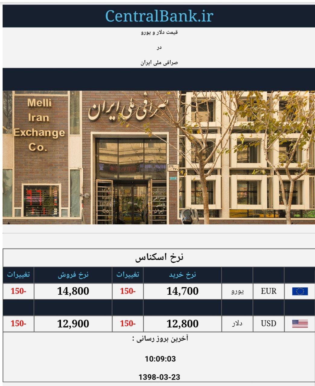 قیمت دلار و یورو در صرافی ملی 23 خرداد