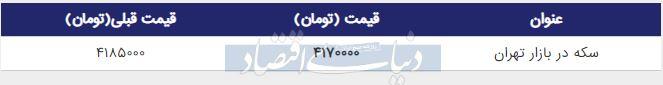 قیمت سکه در بازار تهران امروز 26 مرداد 98