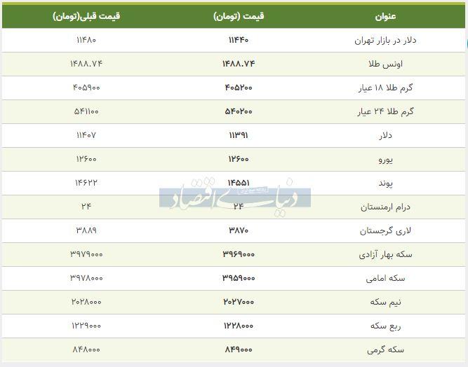 قیمت طلا، سکه و دلار امروز 21 مهر 98