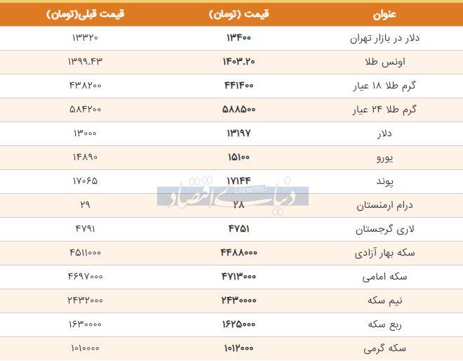 قیمت طلا، سکه و دلار امروز سوم تیر