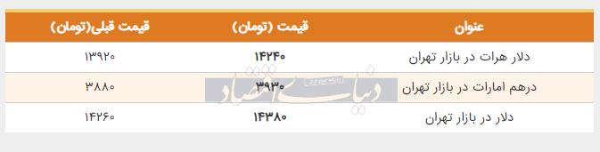 قیمت دلار در بازار تهران اول خرداد
