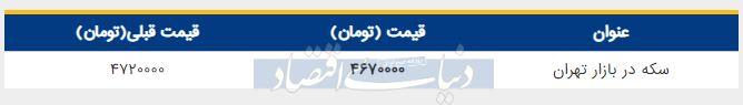 قیمت سکه در بازار تهران چهارم تیر