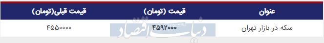 قیمت سکه در بازار امروز 14 خرداد