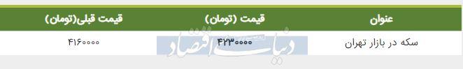 قیمت سکه در بازار امروز تهران پنجم مرداد 98
