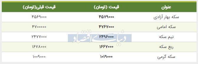 قیمت سکه امروز 26 خرداد