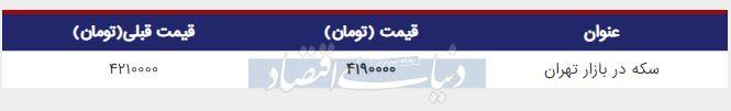 قیمت سکه در بازار امروز تهران 15 مرداد 98