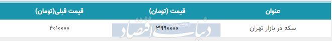 قیمت سکه در بازار امروز تهران 16 آبان 98