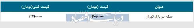 قیمت سکه در بازار امروز تهران ۱۳۹۸/۰۸/۲۰