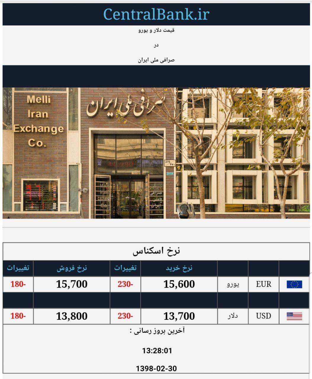 قیمت دلار و یورو در صرافی ملی امروز ۱۳۹۸/۰۲/۳۰  بازگشت دلار به کانال ۱۳ هزار تومان
