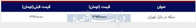 قیمت سکه در بازار امروز تهران ۱۳۹۸/۰۷/۳۰