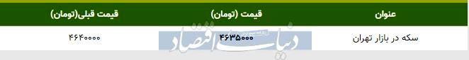 قیمت سکه در بازار امروز تهران ۱۳۹۸/۰۹/۱۷