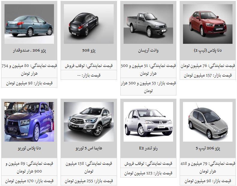 قیمت خودروهای داخلی در نمایندگی و بازار