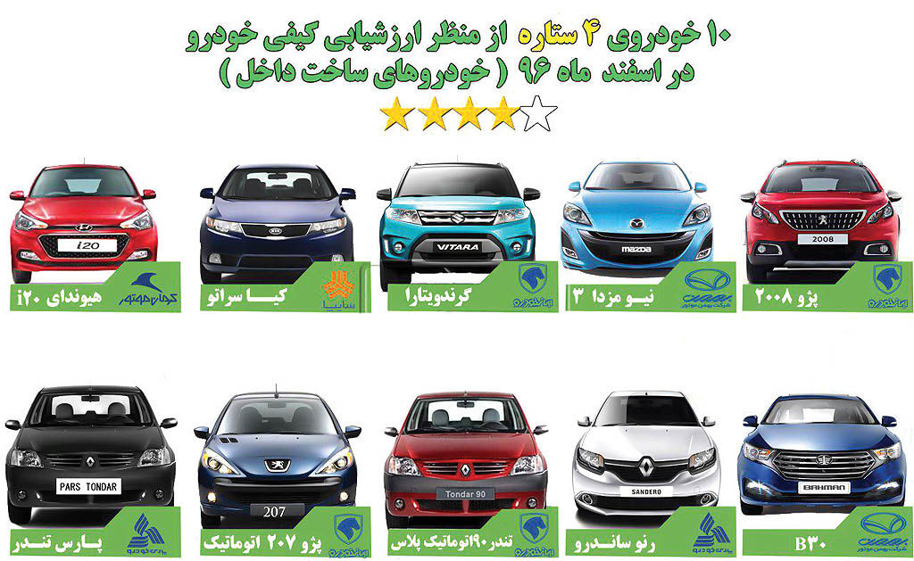 افسران قابل اعتماد بازار خودرو