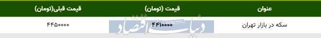 قیمت سکه در بازار امروز تهران ۱۳۹۸/۰۹/۱۱