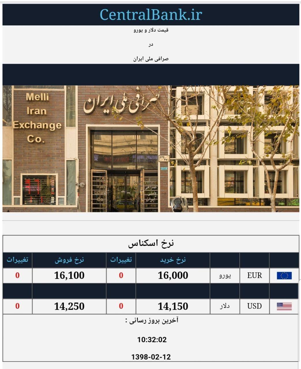 قیمت دلار و یورو در صرافی ملی امروز ۱۳۹۸/۰۲/۱۲