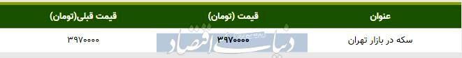 قیمت سکه در بازار امروز تهران ۱۳۹۸/۰۷/۲۳