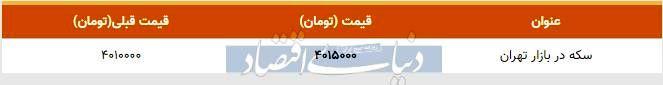 قیمت سکه در بازار امروز تهران ۱۳۹۸/۰۷/۱۶