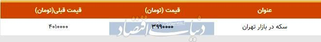 قیمت سکه در بازار امروز تهران ۱۳۹۸/۰۷/۲۰| سقوط به کانال سه میلیون
