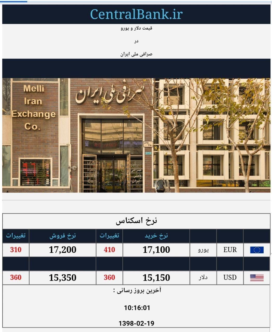 قیمت دلار و یورو در صرافی ملی امروز ۱۳۹۸/۰۲/۱۹| صعود قیمت دلار به کانال ۱۵ هزار تومان