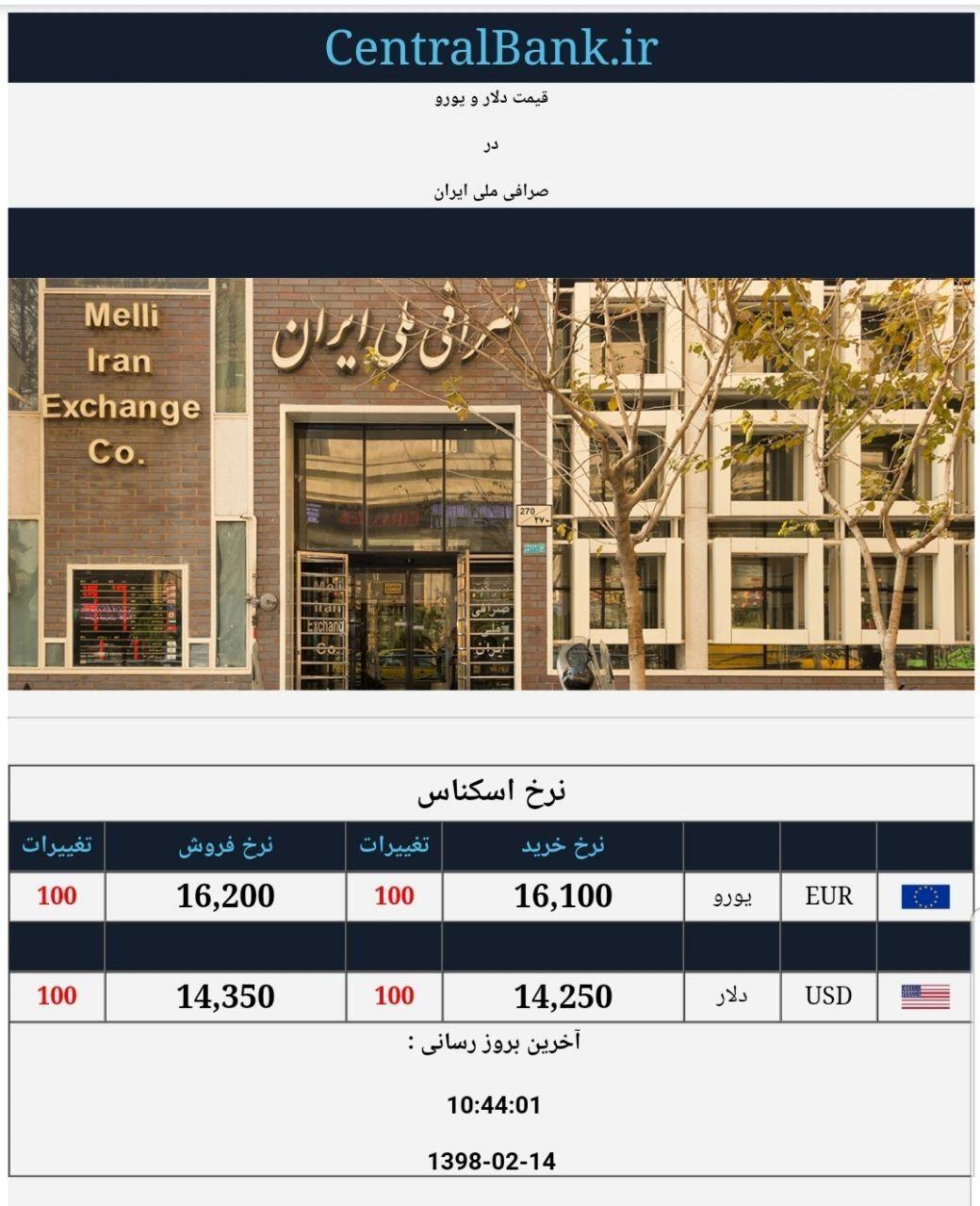 قیمت دلار و یورو در صرافی ملی امروز ۱۳۹۸/۰۲/۱۴