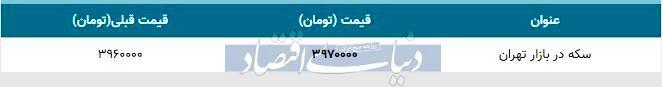 قیمت سکه در بازار امروز تهران ۱۳۹۸/۰۷/۲۲ | پیشروی در کانال سه میلیون